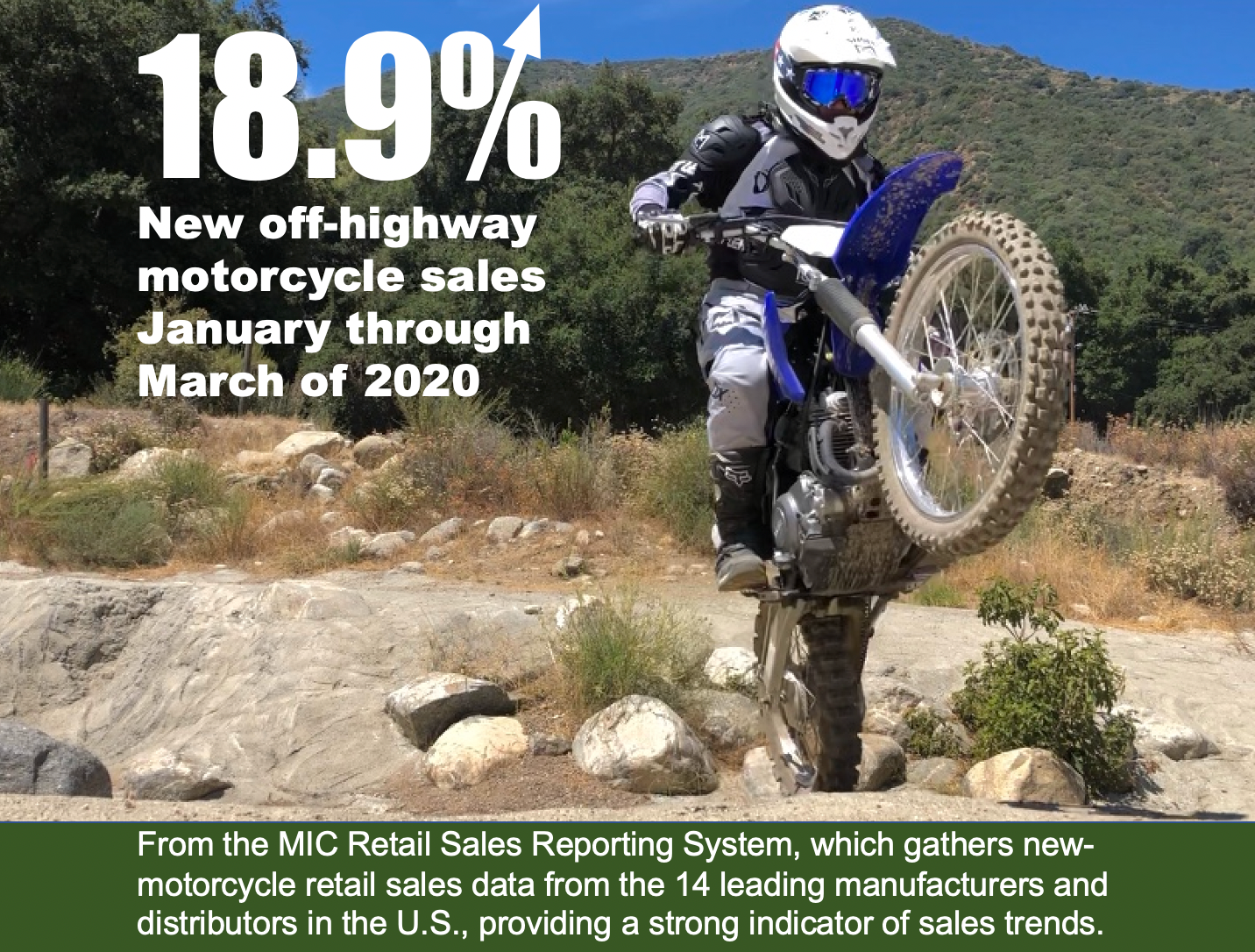 200701 As Dirt Bike Sales Jump, Motorcycle Safety Foundation Offers Tips, Resources (1)