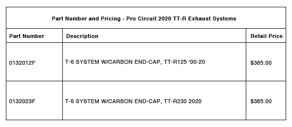 200725 Pro Circuit 2020 TT-R125 and TT-R230 T-6 Exhaust Systems - Part-Number-Pricing-R-2