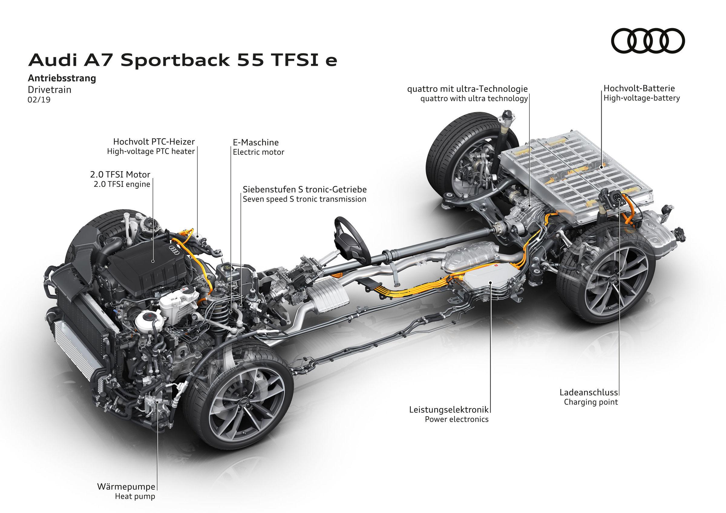 2021 Audi A7 55 TFSI e (3)