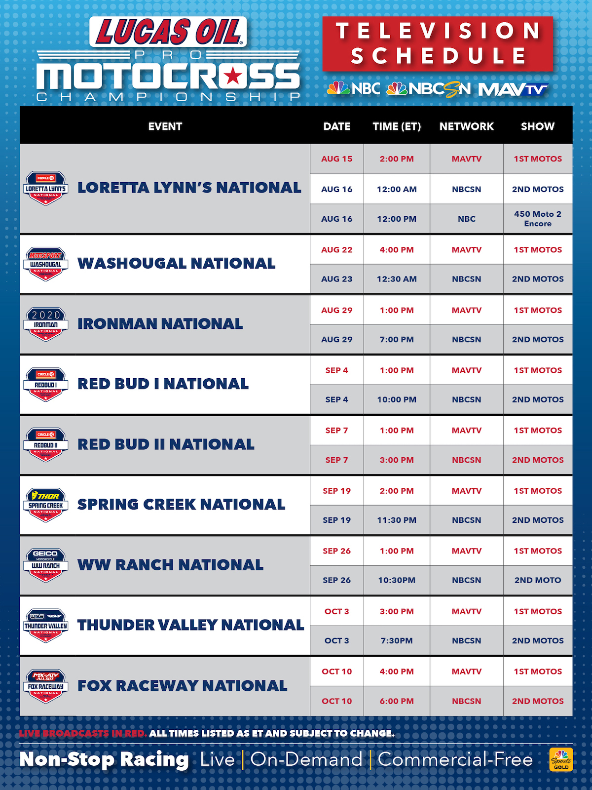 200811 Lucas Oil Pro Motocross TV Schedule