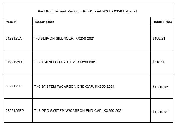 200910 Pro Circuit 2021 Kawasaki KX250 Exhaust Systems - Part-Number-Pricing-R-4-A