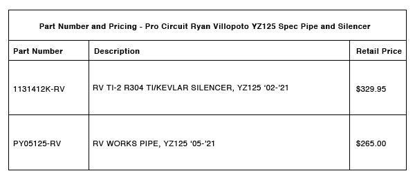 201103 Pro Circuit Ryan Villopoto YZ125 Spec Pipe and Silencer - Part-Number-Pricing-R-2