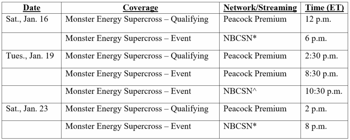 210115 How To Watch Supercross