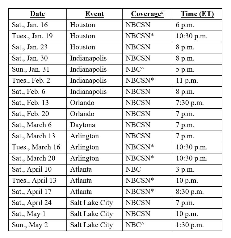 NBC Sports Announces 2021 Monster Energy Supercross Telecast Schedule