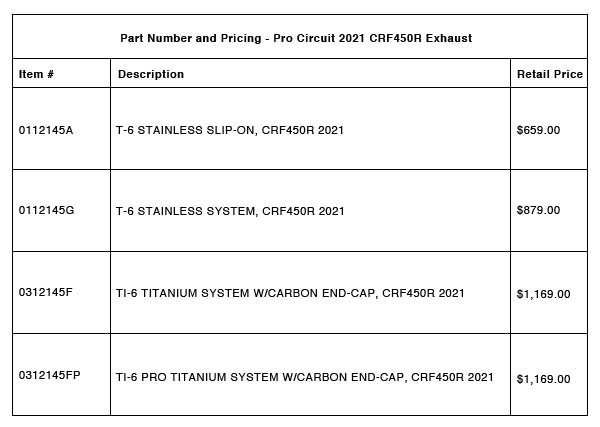 210212 New Products- Pro Circuit 2021 Honda CRF450R Exhaust - Part-Number-Pricing-R-4-A