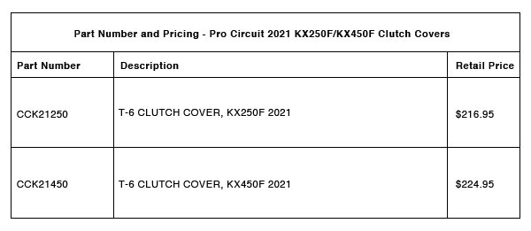 210226 Pro Circuit 2021 KX250 and KX450 Clutch Covers - Part-Number-Pricing-R-2