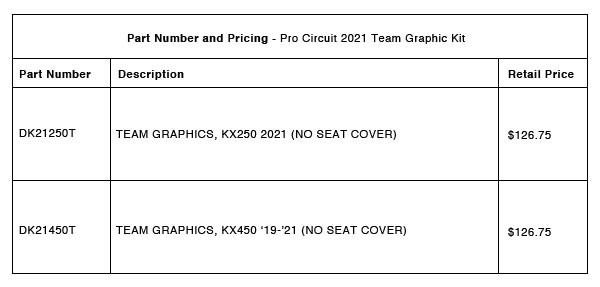 210407 2021 Monster Energy:Pro Circuit:Kawasaki Team Graphic Kits - Part-Number-Pricing-R-2-B