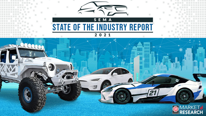 210616 2021 Market_Research_State_of_the_Industry_Report_Cover (678)
