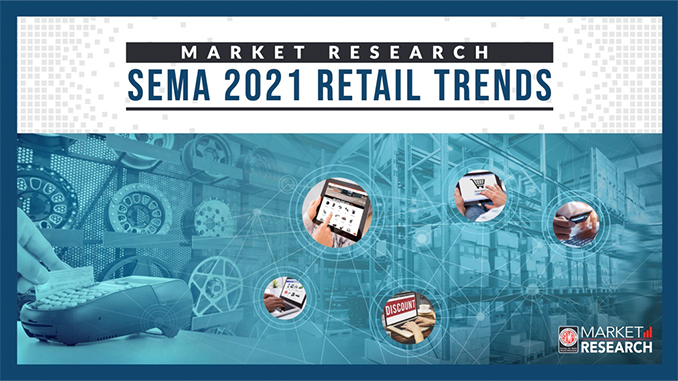 211011 Automotive accounted for more than $1.2 trillion of retail spending in 2020 (678)